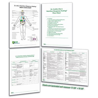 Four Clinical Wall Charts